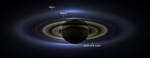 Saturn, Earth, Mars and Venus from Cassini